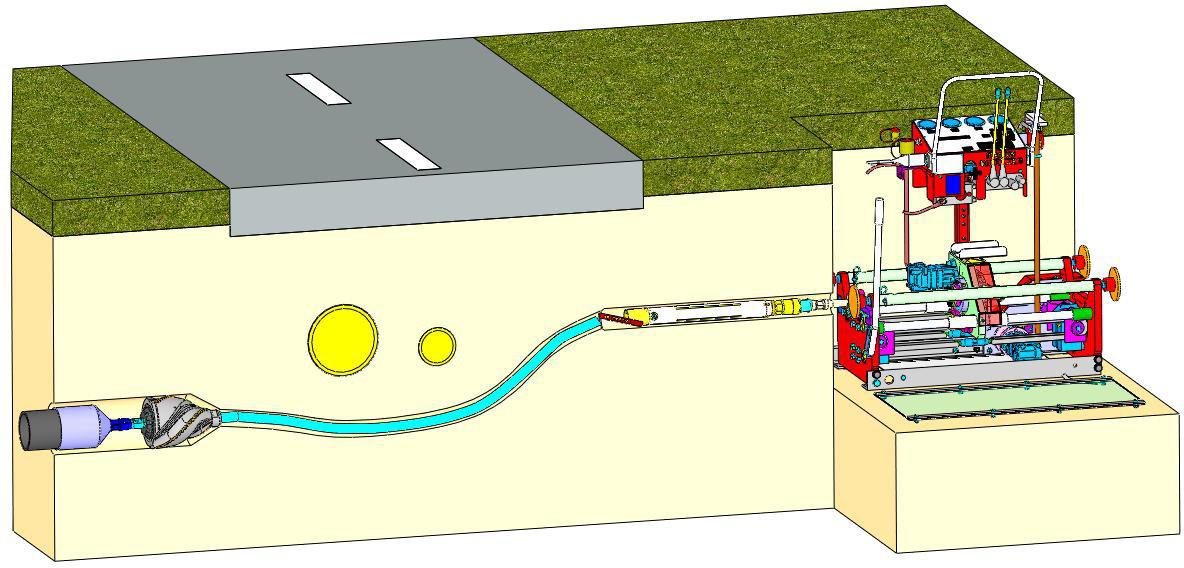 HDD Spülbohren aus aus der Grube, Grubenbohranlage